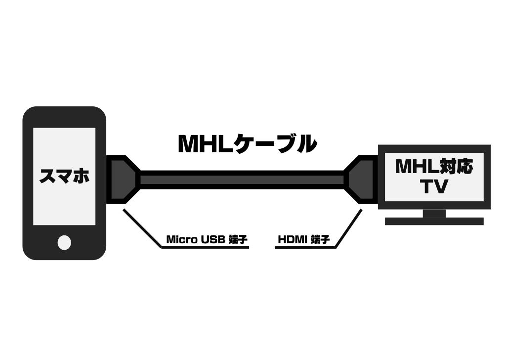 mhl説明図